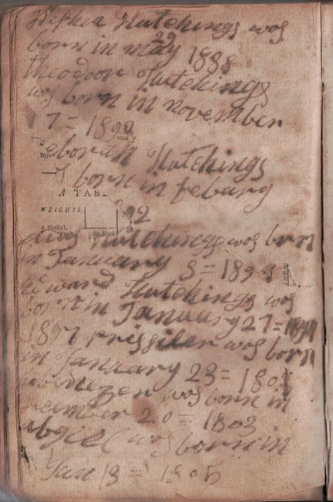 Scan of family - children of Jeremiah Hutchings and Sarah Littlefield